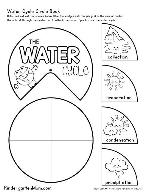 Earth Day Printables - Kindergarten Mom